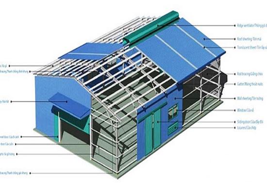 Tiêu chuẩn thiết kế nhà thép tiền chế