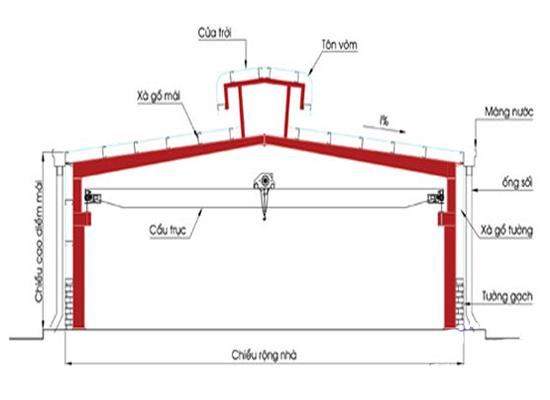 Bản vẽ nhà thép tiền chế có cầu trục