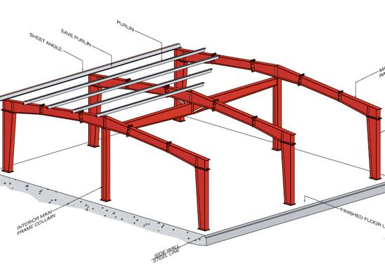 Kết cấu nhà thép tiền chế