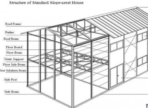Kết cấu thép là gì?